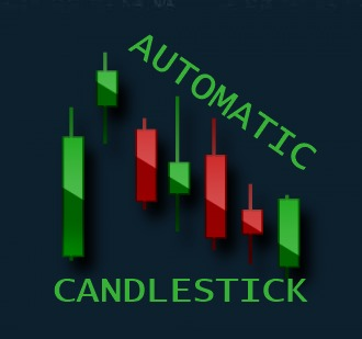 Auto Candlestick Pattern For TradingView