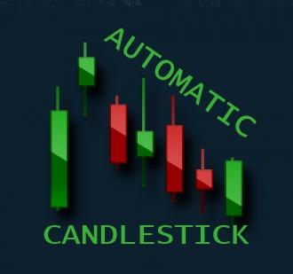 Auto Candlestick Pattern For Thinkorswim
