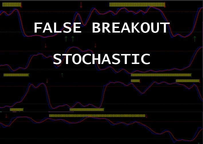 False Breakout Stochastic For TradingView