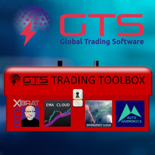 Ultimate Day Trading Bundle For MT4