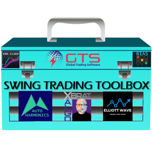 Swing Trading Toolbox Bundle For TradeStation