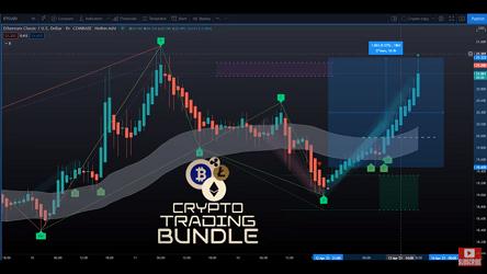 crypto trading on tradingview
