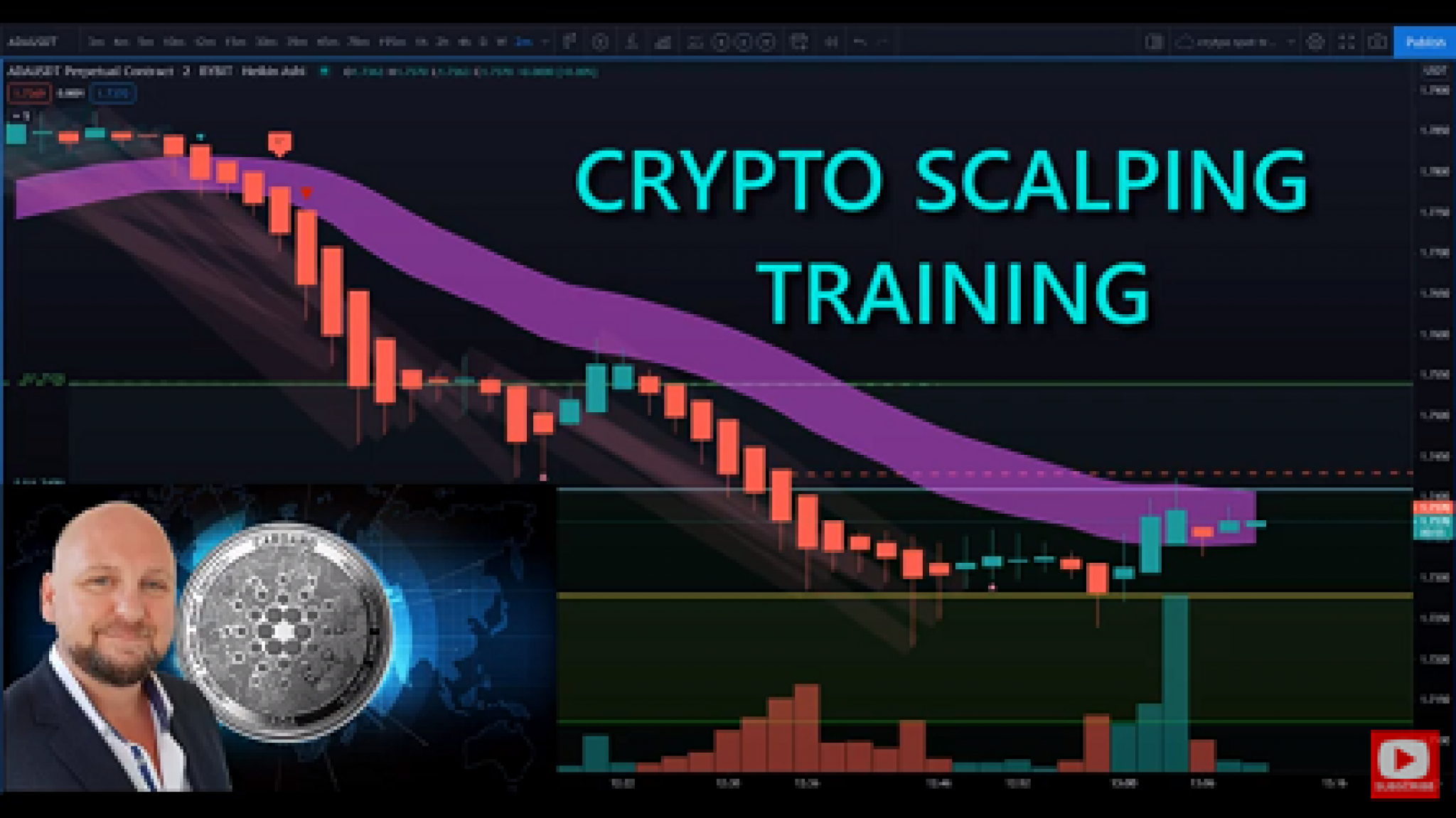 day trading scalping software