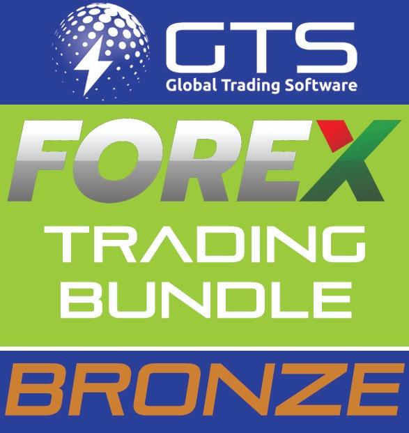 Forex Bronze Bundle – For Thinkorswim