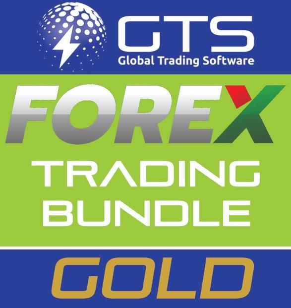Forex Gold Bundle – For Thinkorswim